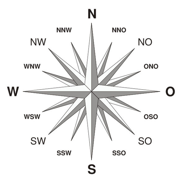 busola compas